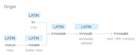innovate-defn